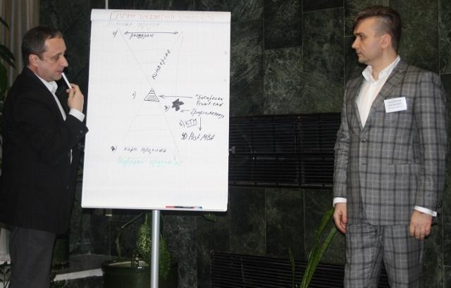 Валерий Домашенко и Андрей Семеркин на стратегической сессии в Международной Школе Бизнеса Финансового Университета Правительства РФ